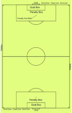 Free Soccer Field Diagram, Download Free Clip Art, Free