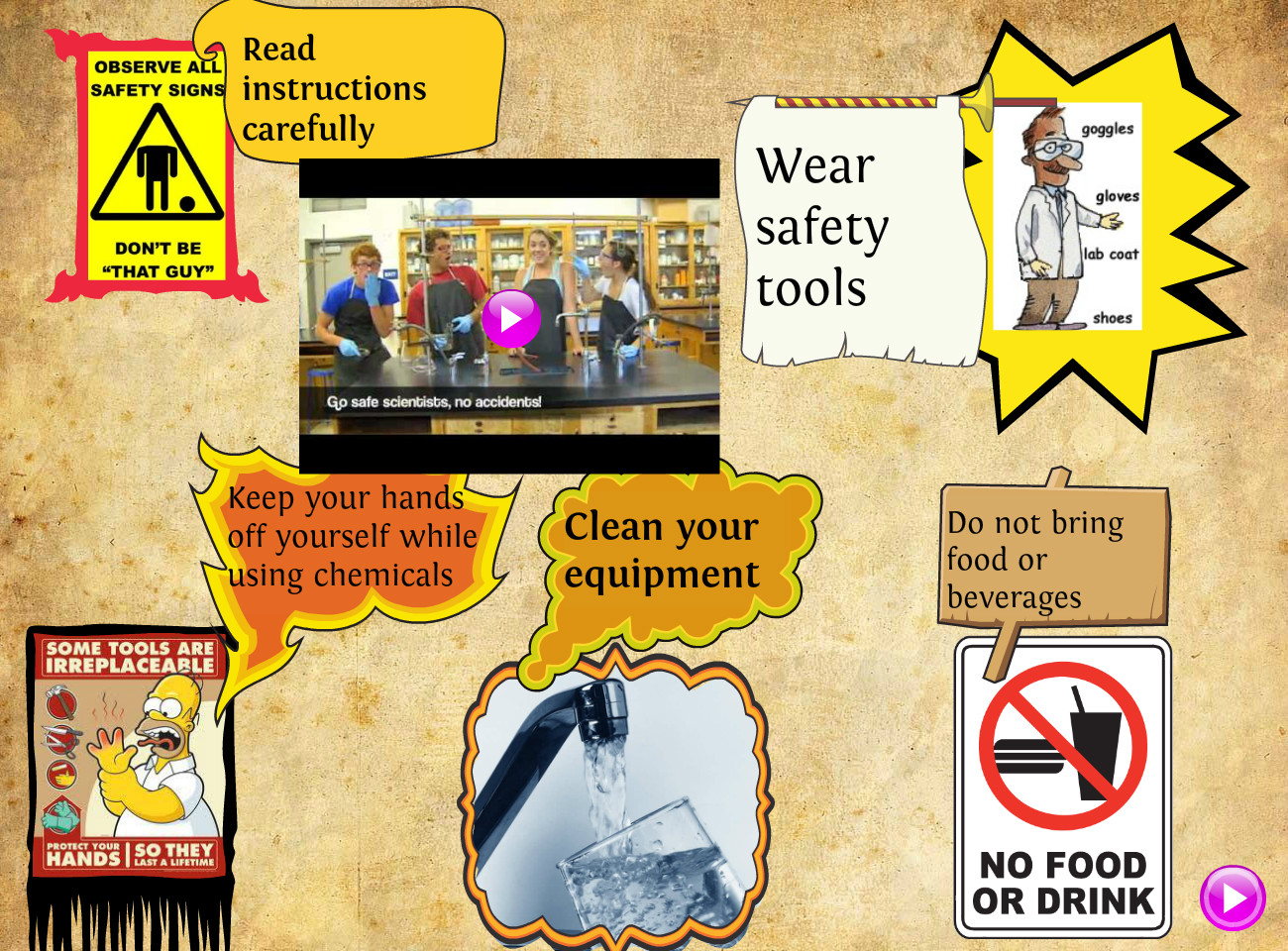 Free Safety In A Science Lab Download Free Clip Art Free Clip Art On Clipart Library