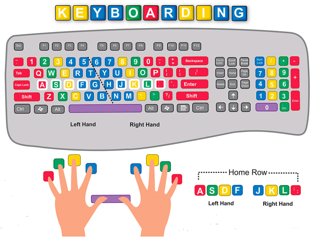 Kids Computer Keyboard Black And White Clipart