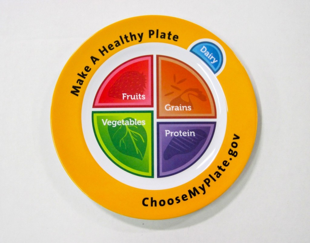 Choose Myplate Clipart