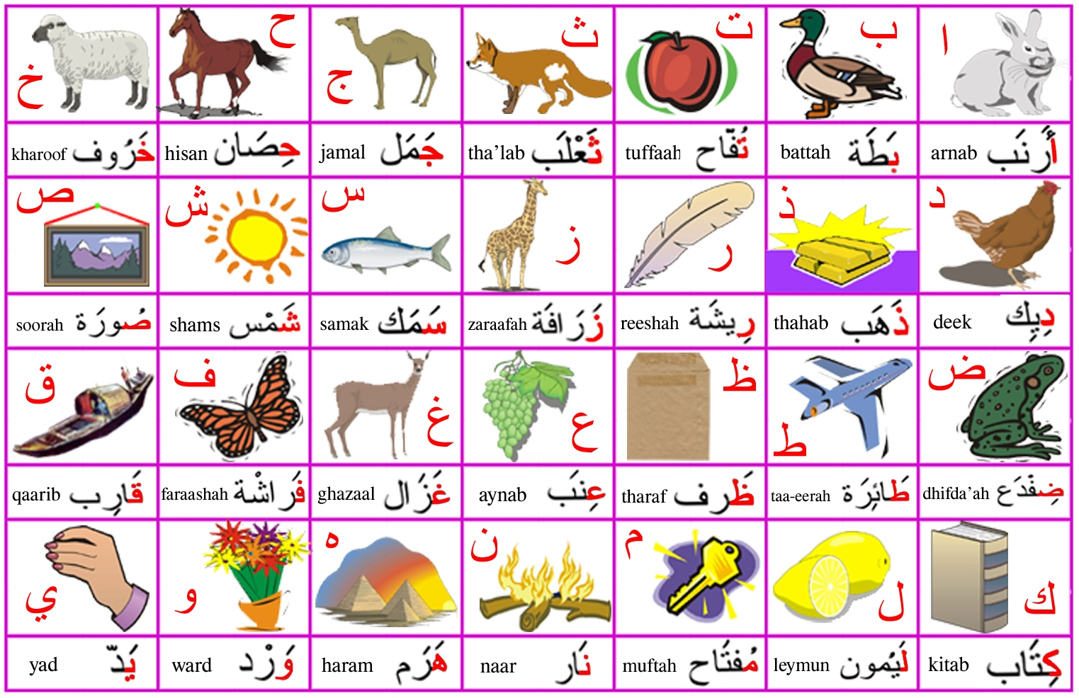 Free Arabic Alphabet Cliparts Download Free Clip Art