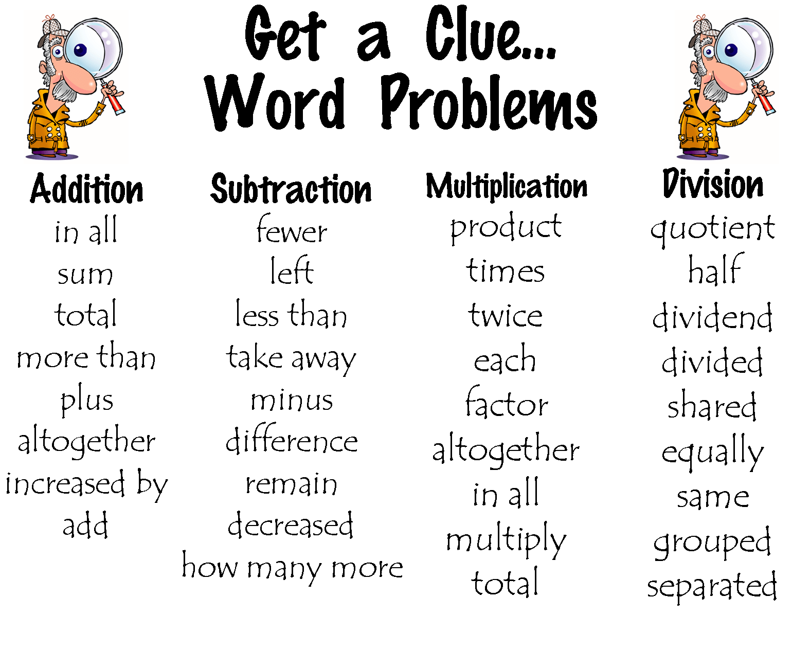 Free Math Word Cliparts Download Free Clip Art Free Clip Art On Clipart Library