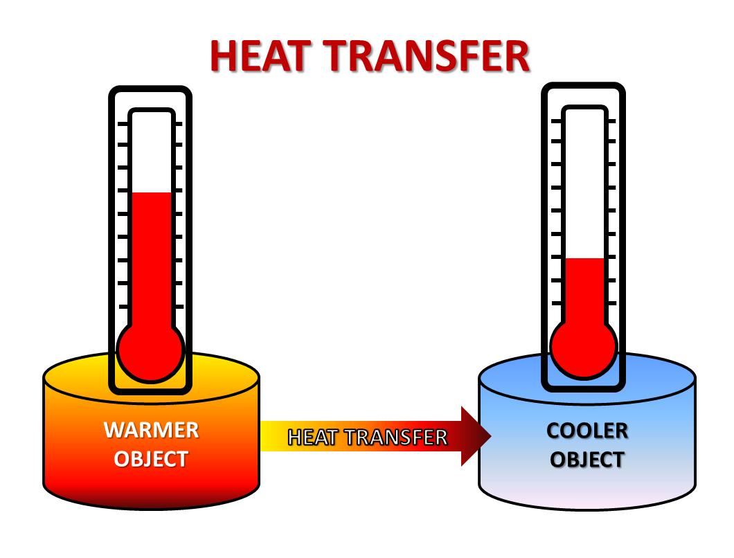 Free Heat Conductors Cliparts Download Free Clip Art