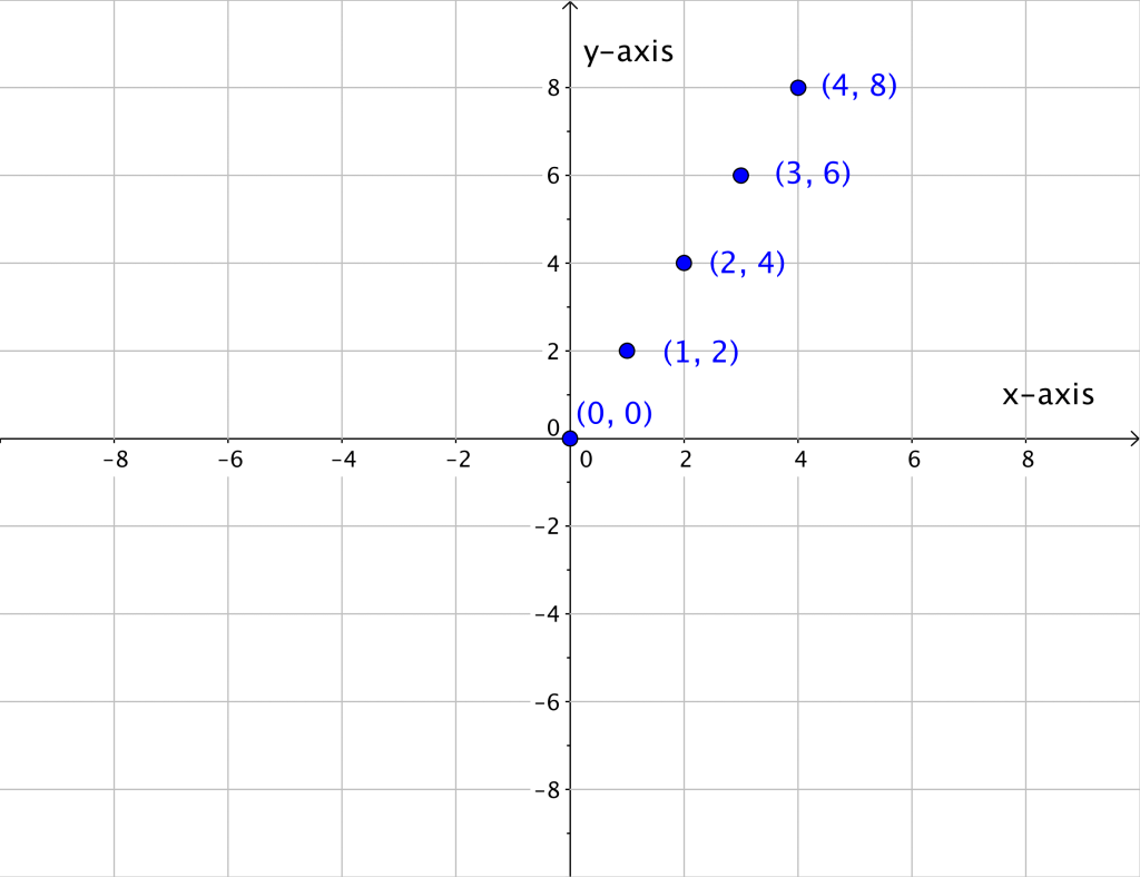 Library Of Coordinate Plane Svg Freeuse Download Files