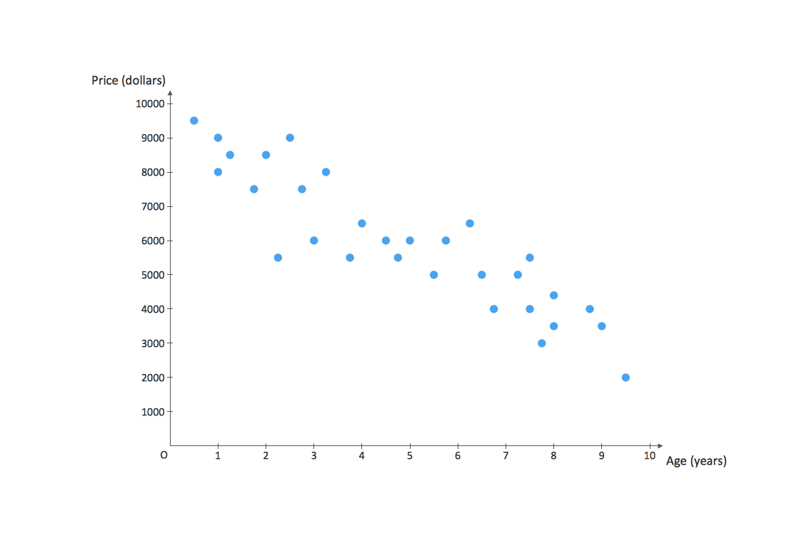 Library Of Scatter Plot Svg Transparent Library Files
