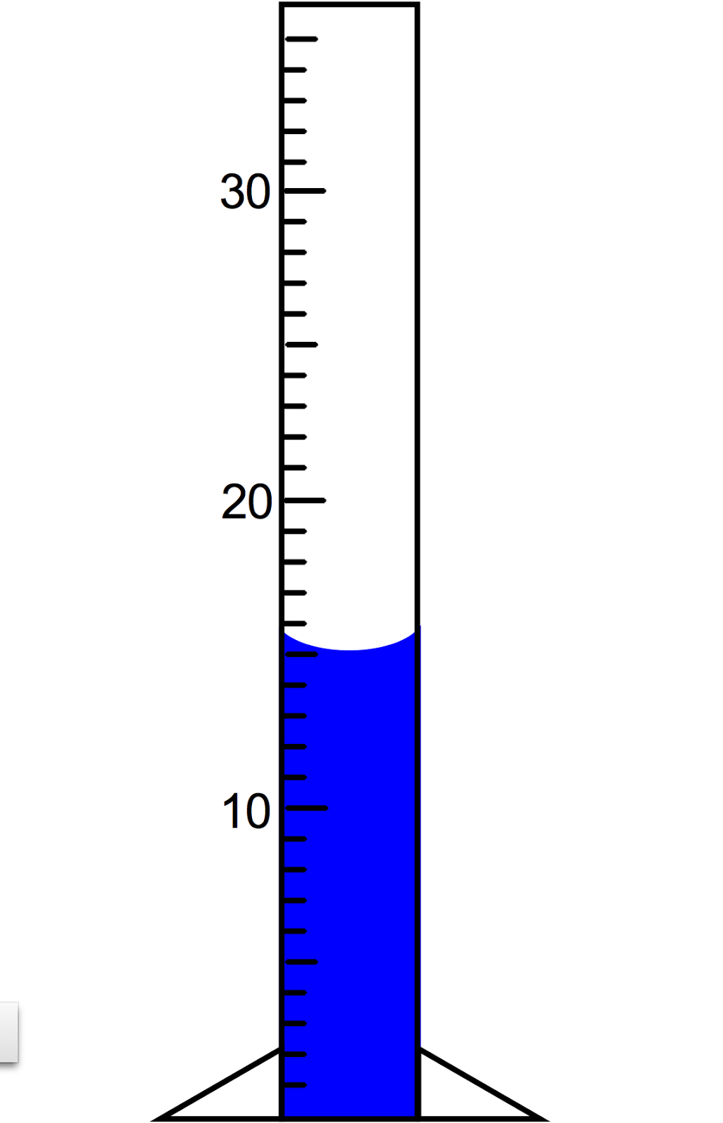 Best Graduated Cylinder Clipart