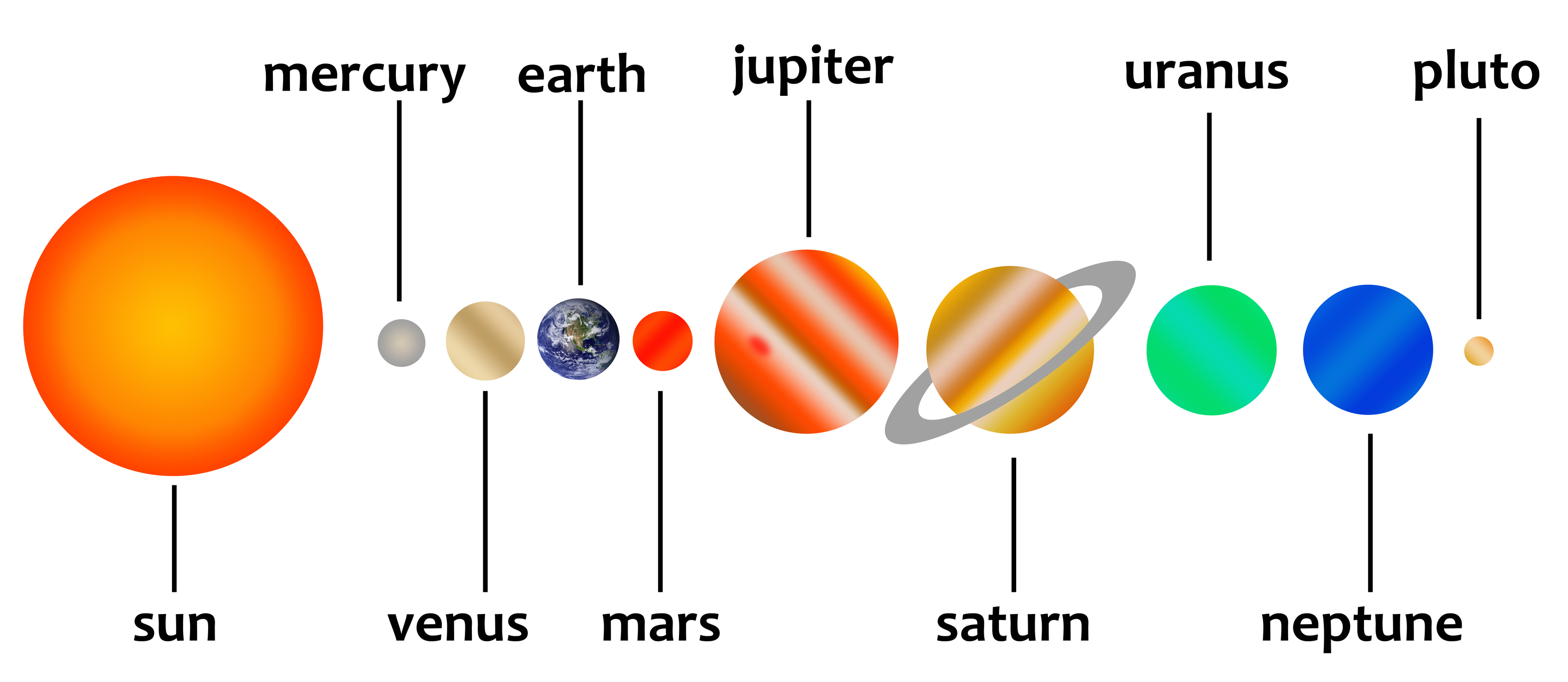 Solar System Clipart Space