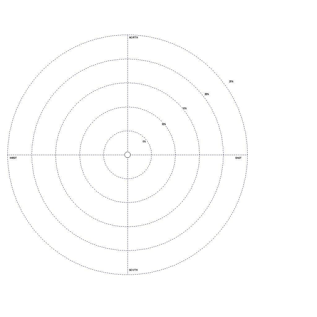 Compass Rose Template