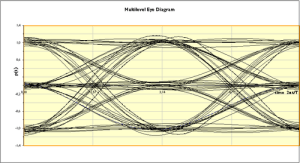 Eye Diagram  Clipartsco
