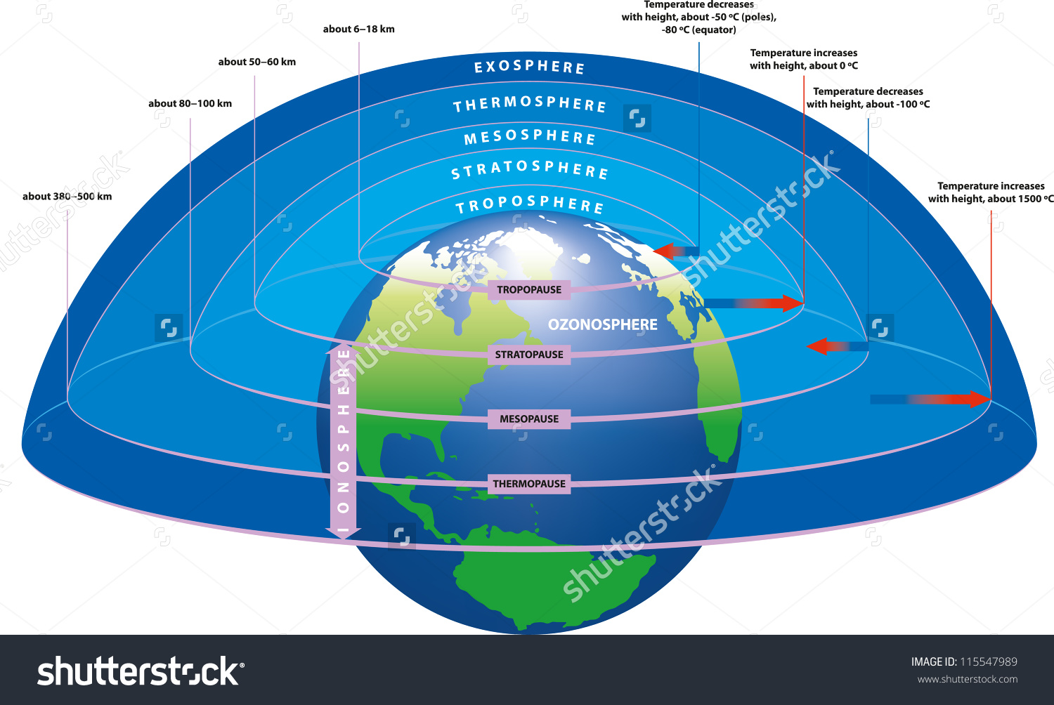The Earth S Atmosphere Clipart 20 Free Cliparts