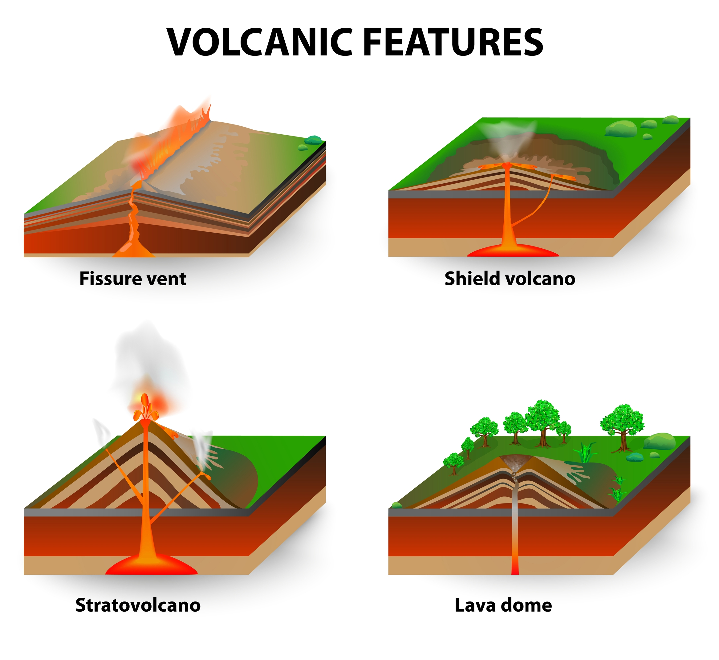 Earth Science Volcano Clipart