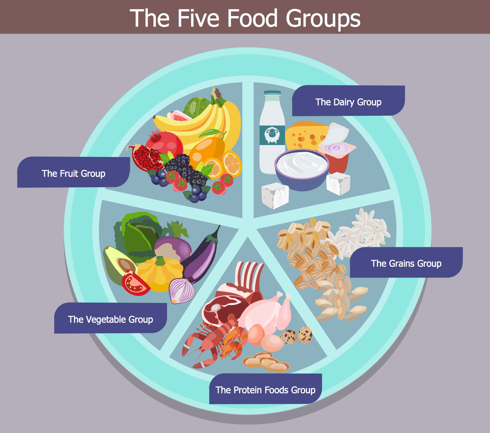 Food Clipart Chart