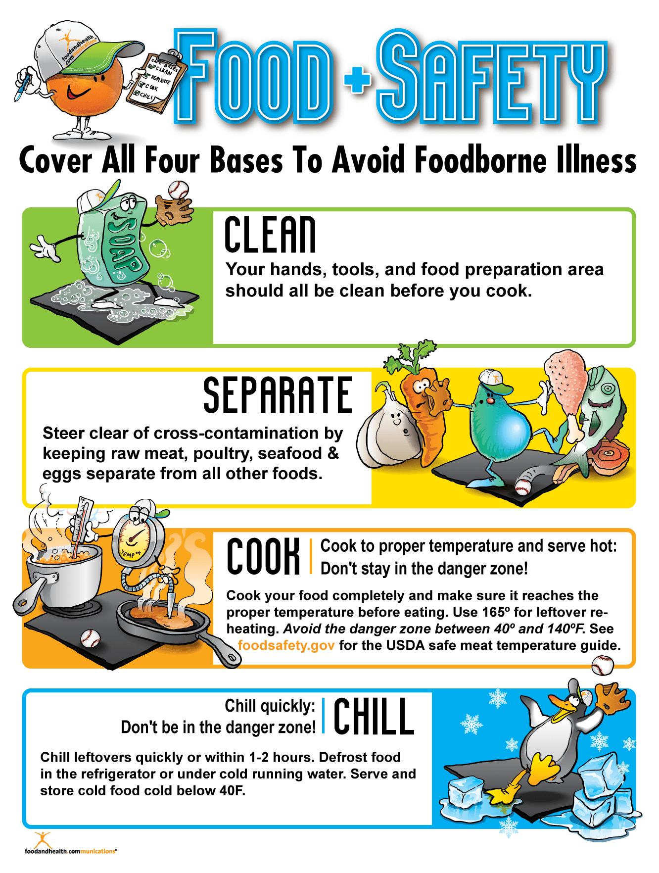 Food Safety For Mom To Be Clipart