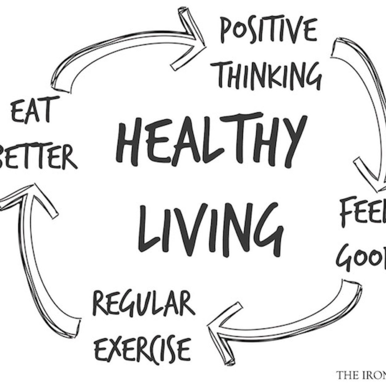 Clipart Healthy Living 20 Free Cliparts