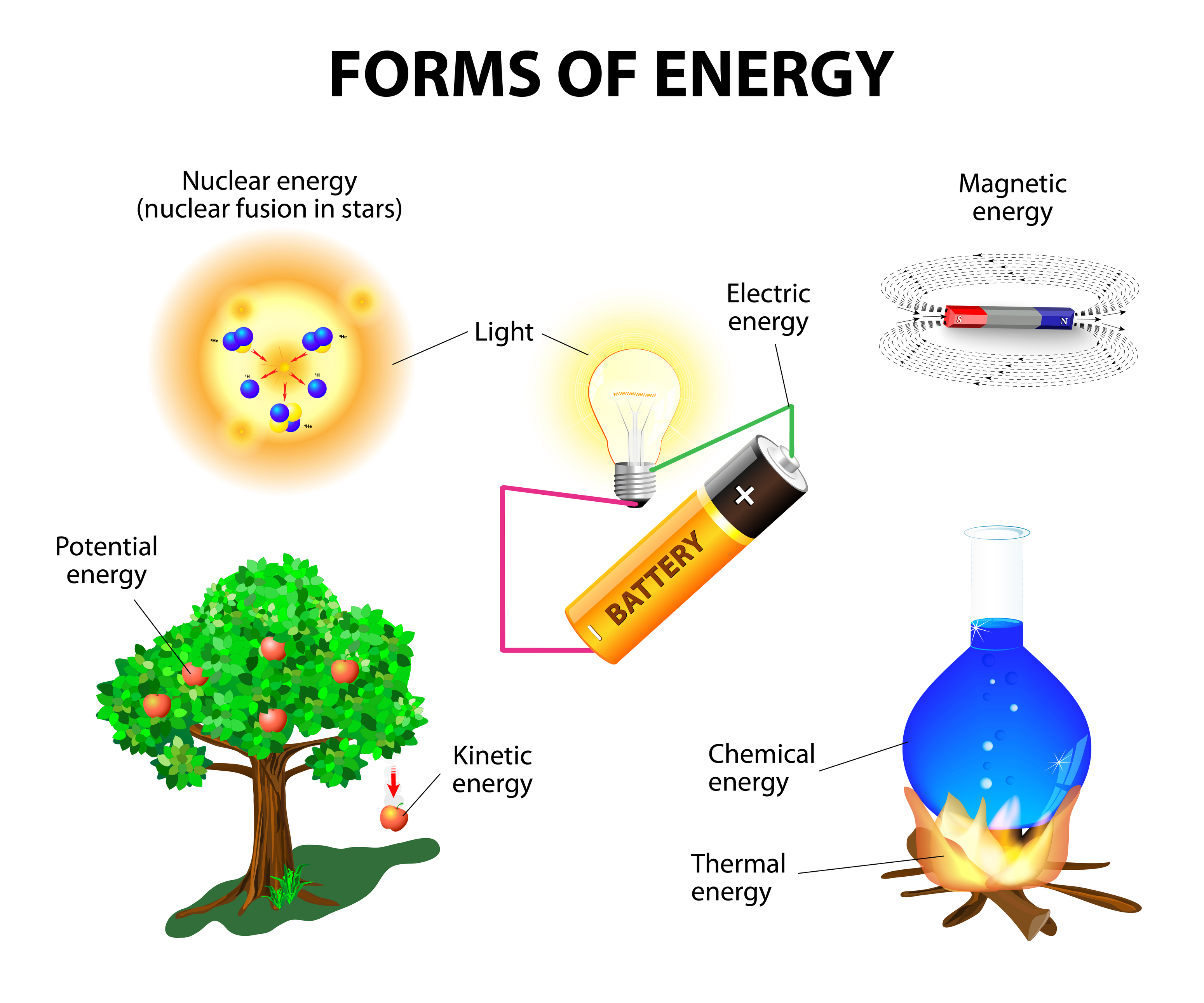 Matter And Energy Clipart 20 Free Cliparts