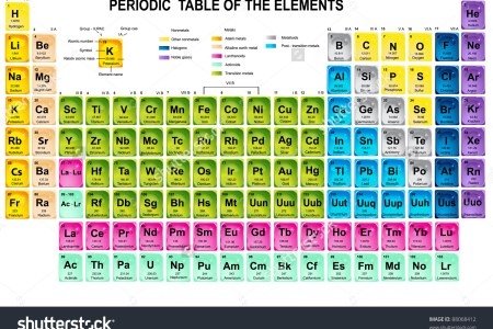 Free cover letter templates periodic table with atomic mass in amu free cover letter periodic table with atomic mass in amu fresh periodic table with amu image collections periodic table of elements new periodic table w urtaz Images