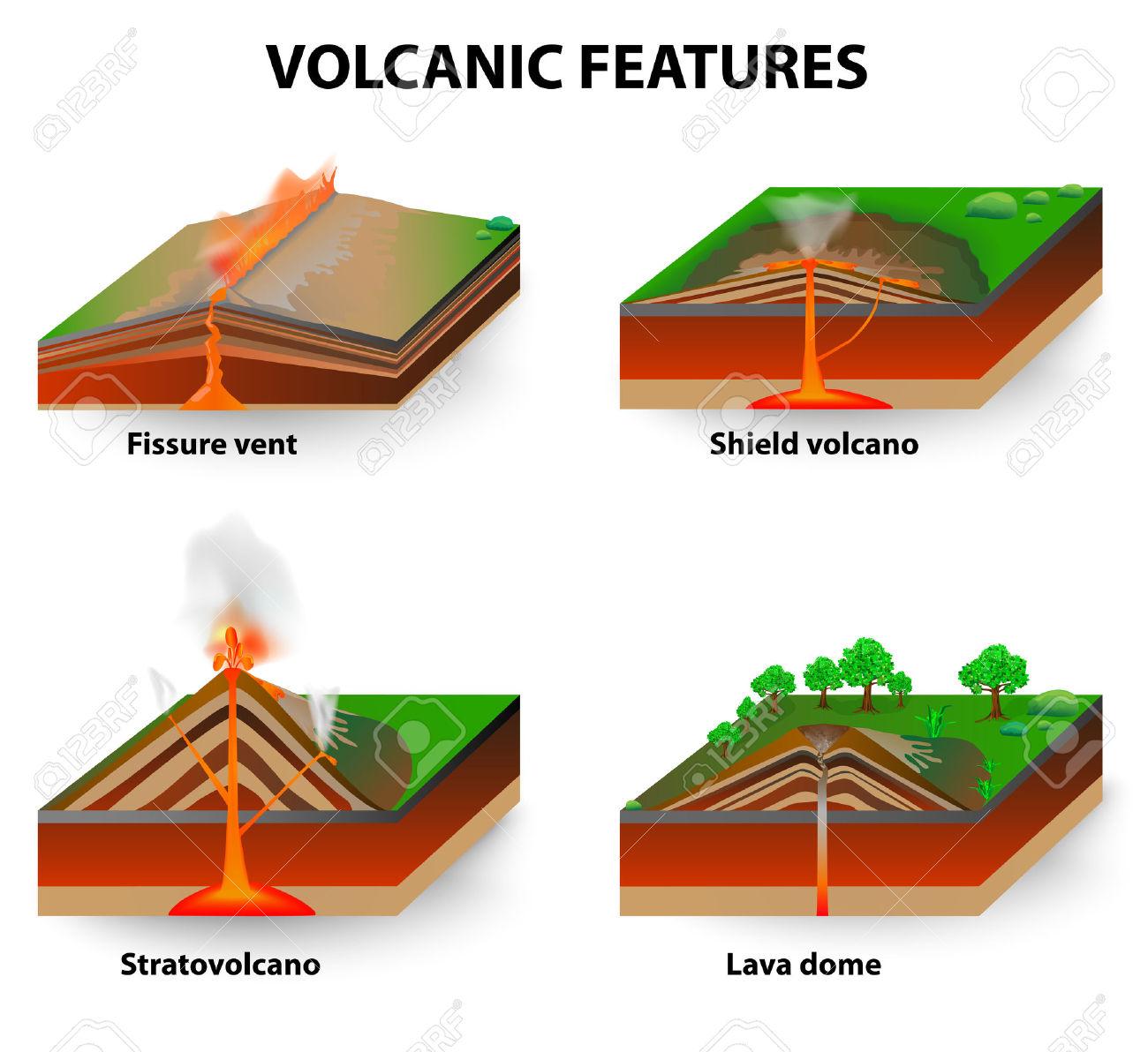 Stratovolcano Clipart 20 Free Cliparts