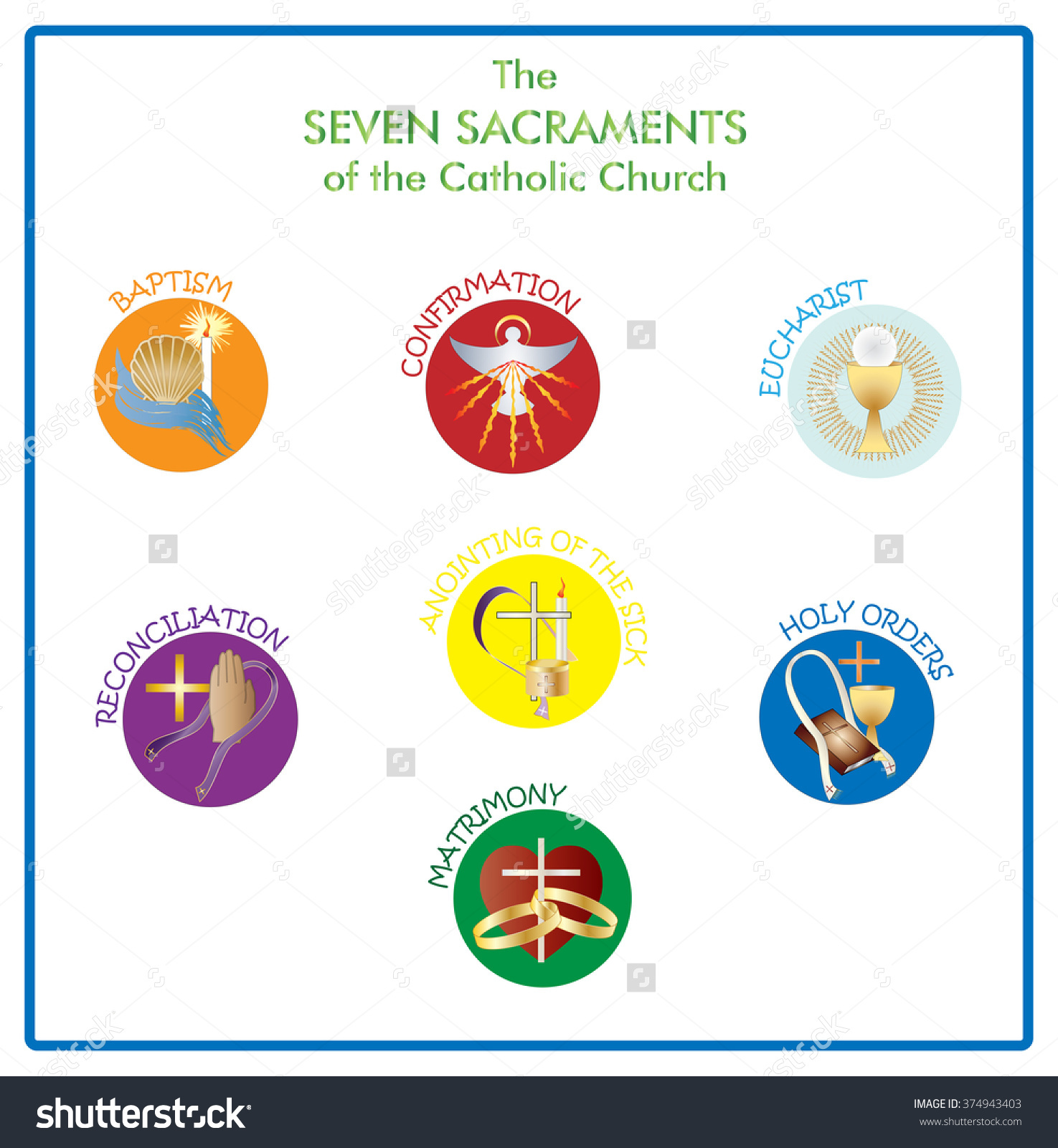 The Seven Sacraments Clipart