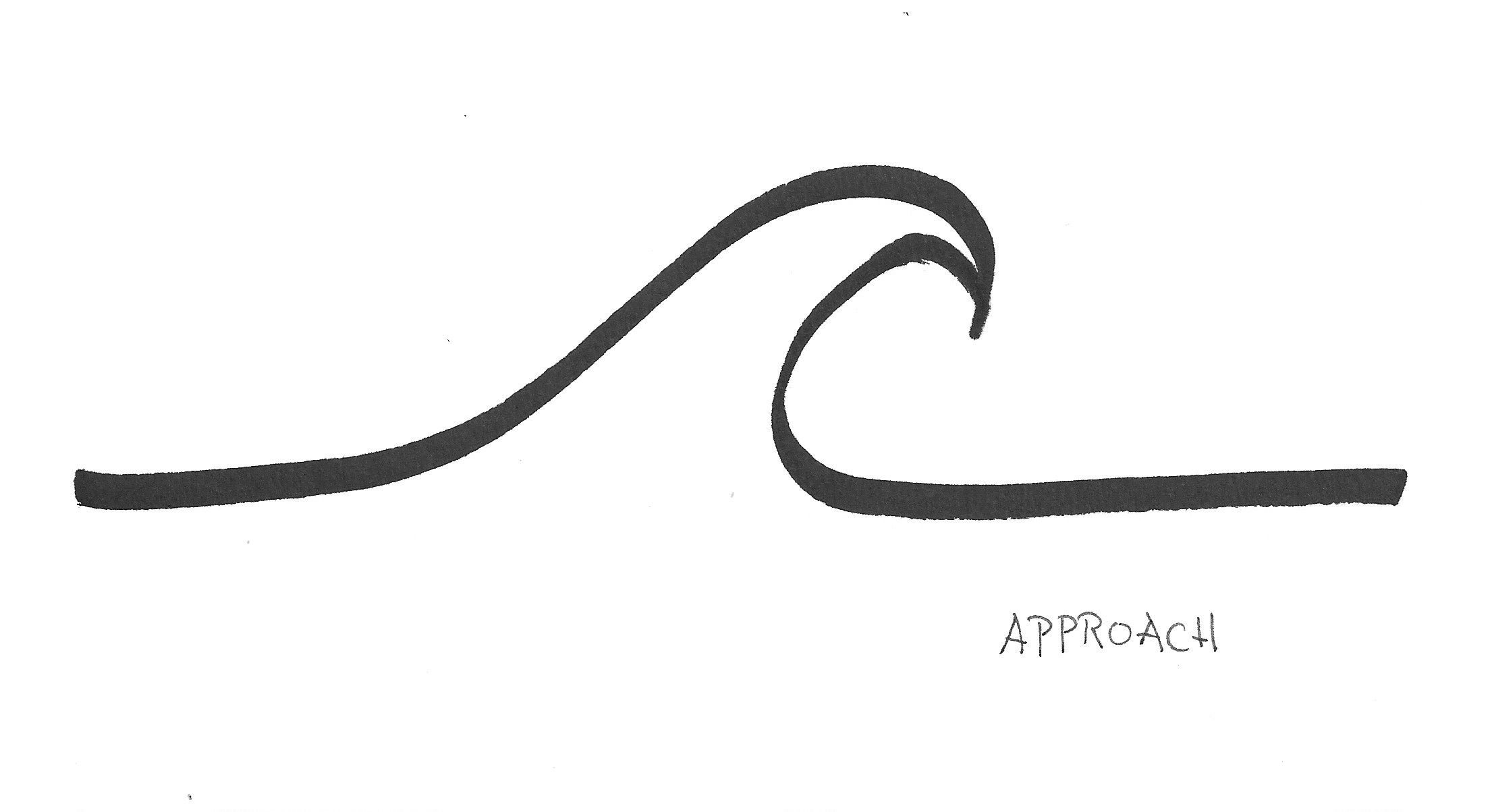 White Waves Clipart
