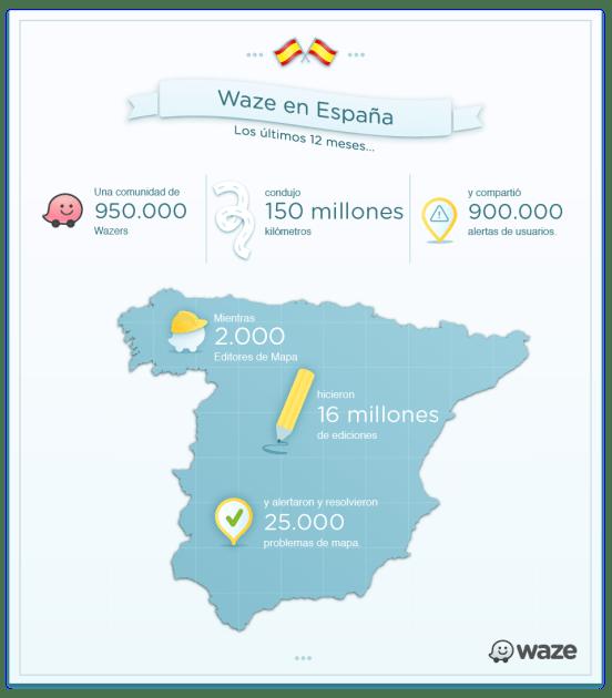 Waze_en_España_Marzo_2013