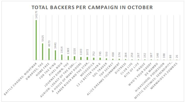 oct15_totalbackers