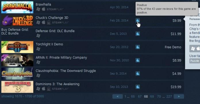 Steam Sort User Scores