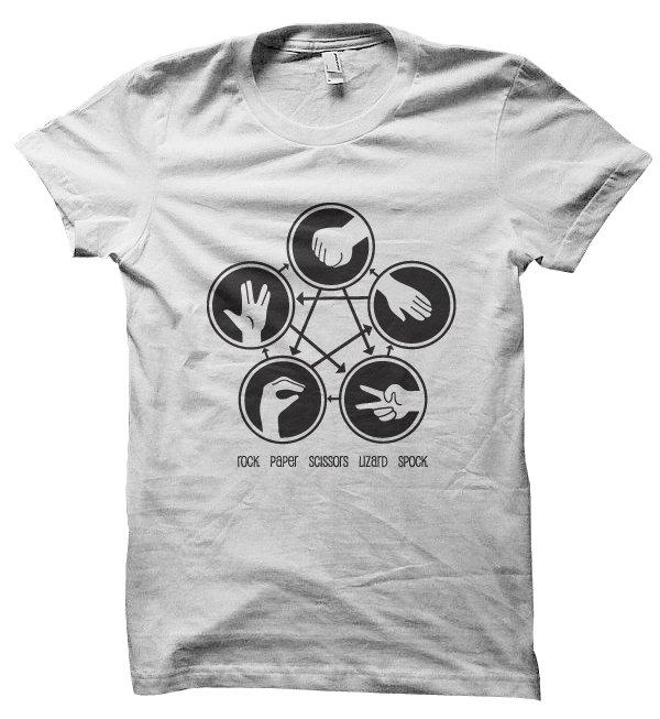 1060e5db Rock Paper Scissors Lizard Spock T-Shirt