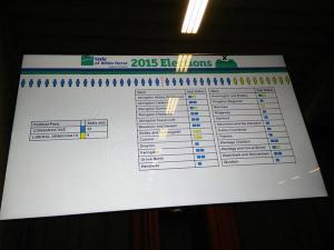Count Board Vale 2015
