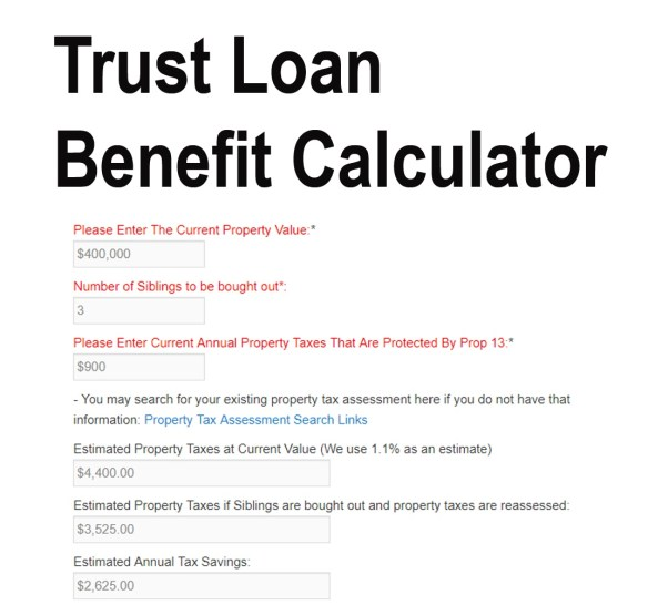 Trust Loan Calculators