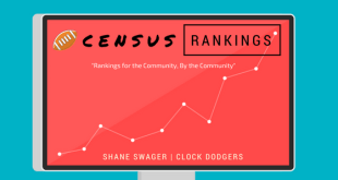 fantasy football top 100 census rankings