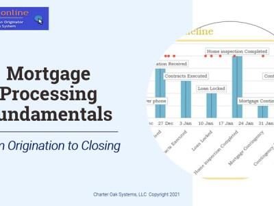 Mortgage Processing Fundamentals