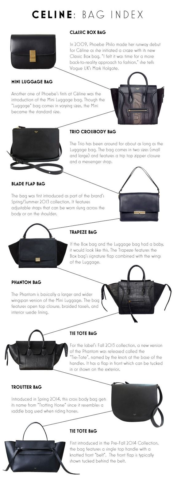 Celine Handbag Guide