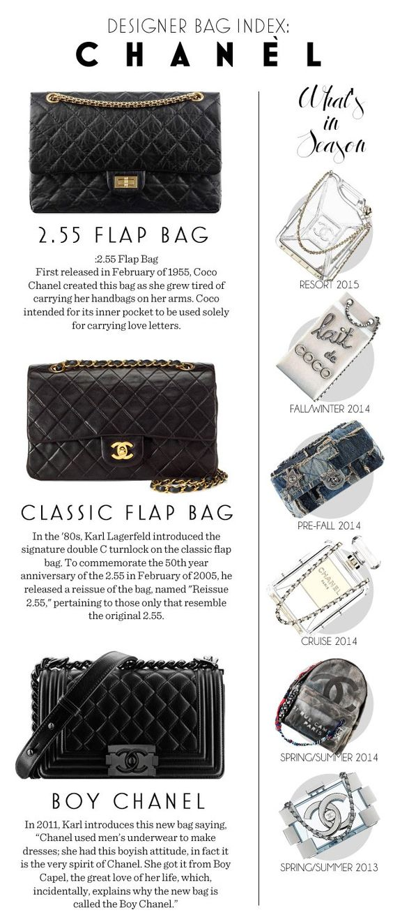 Chanel Handbag Guide