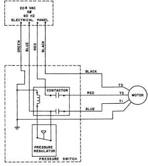 FIGURE 27 Air pressor wiring diagram