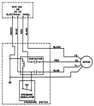Figure 7 Air Compressor wiring diagram