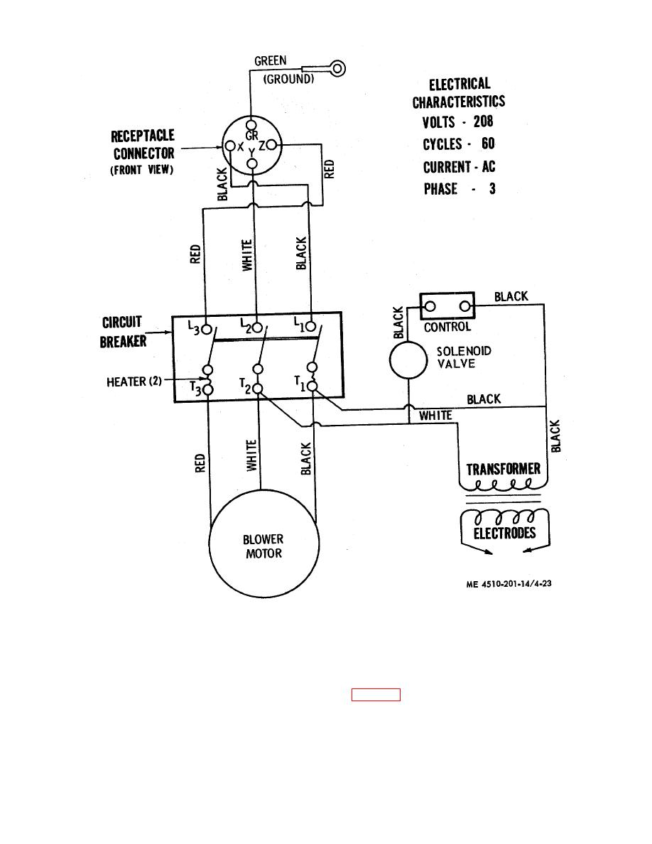 Suburban Hot Water Heater Wiring Diagram | Wiring Liry on