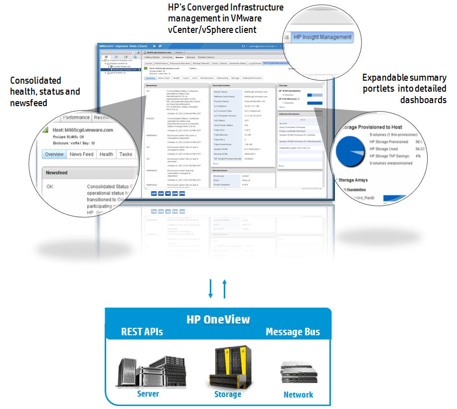 HP Insight Control