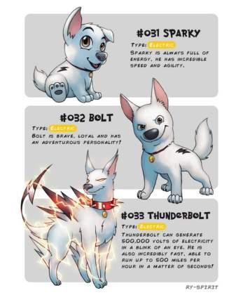 181 Artista recria vários personagens da Disney como evolução Pokémon!
