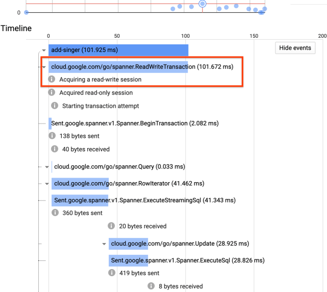 Troubleshooting app latency with Cloud Spanner and OpenCensus