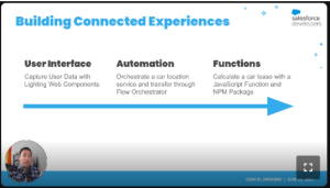 Building Connected Experiences using Salesforce