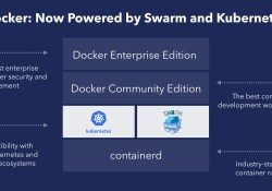 Docker Adds Kubernetes Support
