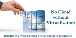 Computing Virtualization