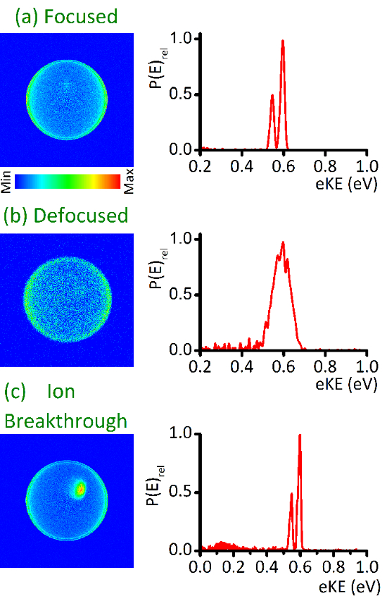 Photoelectron Imaging Of Anions Illustrated By 310 Nm