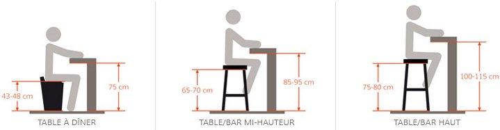 Tabouret Design Alterego Le Pro Du Tabouret En France