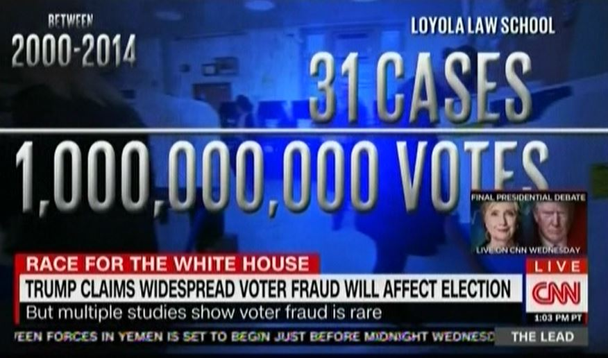 Image result for in-person voter fraud