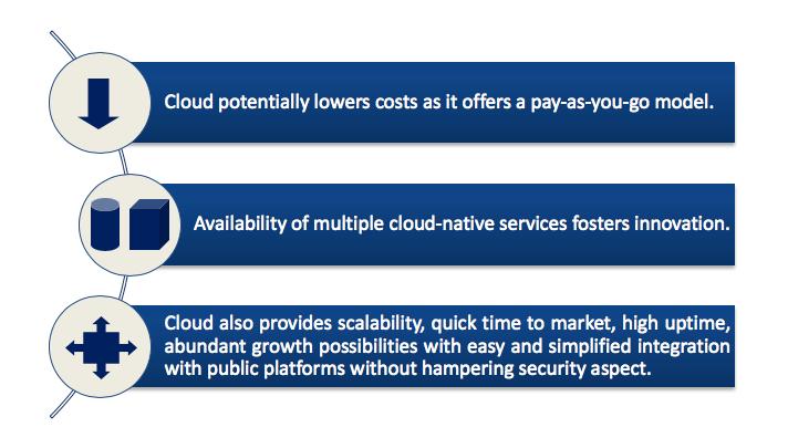 Cloud Migration benefits