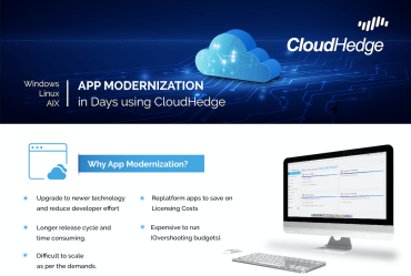 App Modernization using CloudHedge