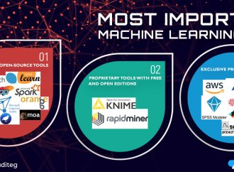 Most Important Machine Learning Tools