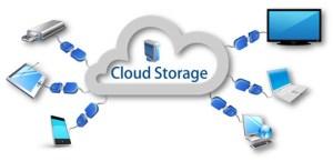 Disadvantages Of Cloud Storage Clouditfy