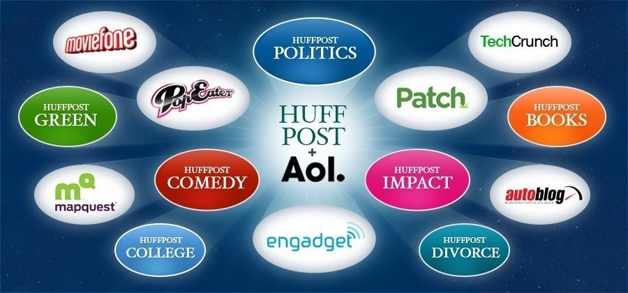 Comments on Arianna Huffington's AOL Announcement